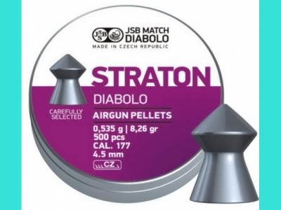 Пульки JSB Diabolo Straton